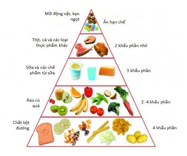 8 tuyệt chiêu giúp bé cưng thích ăn rau quả